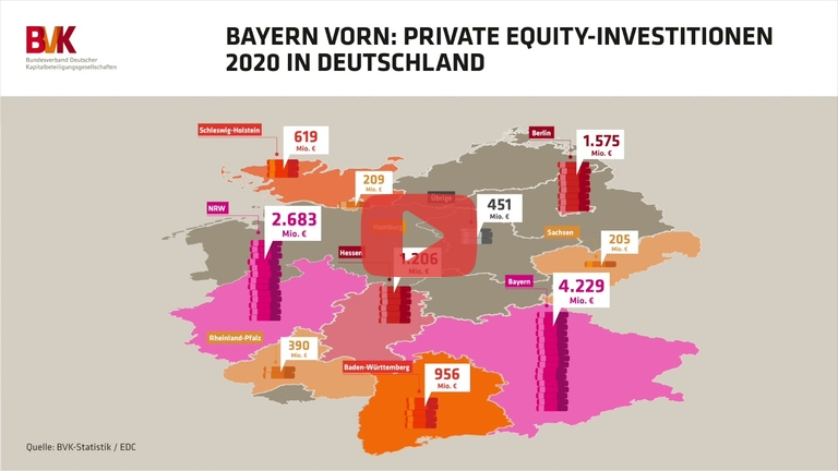 Embedded thumbnail for Bayern vorn: Private Equity Investitionen 2020 in Deutschland