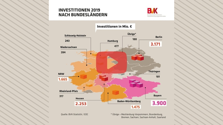 Embedded thumbnail for Investitionen 2019 nach Bundesländern